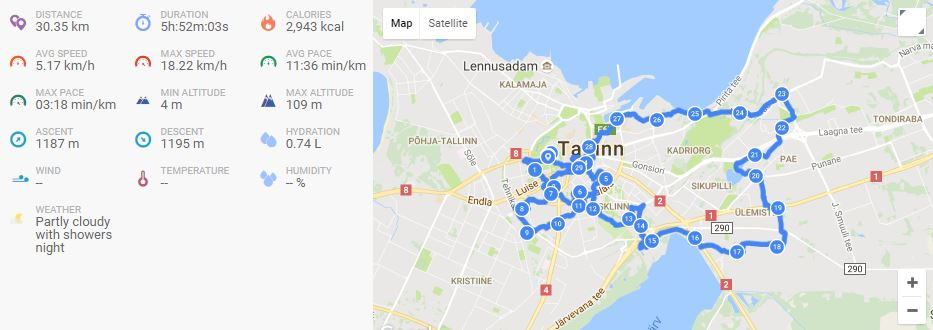 Endomondo Tallinn